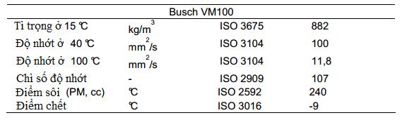 Thông số kỹ thuật dầu bơm chân không Busch VM 100