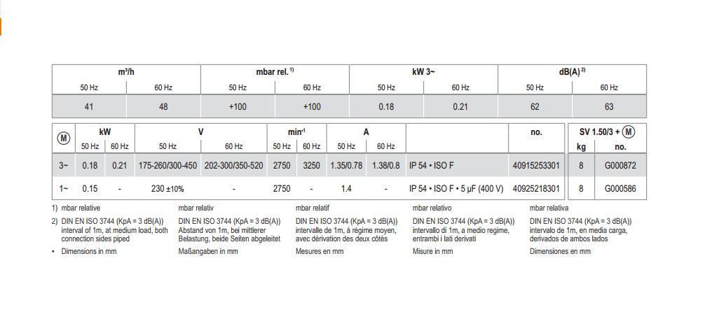 Thông số kĩ thuật máy thổi khí Becker SV1.50