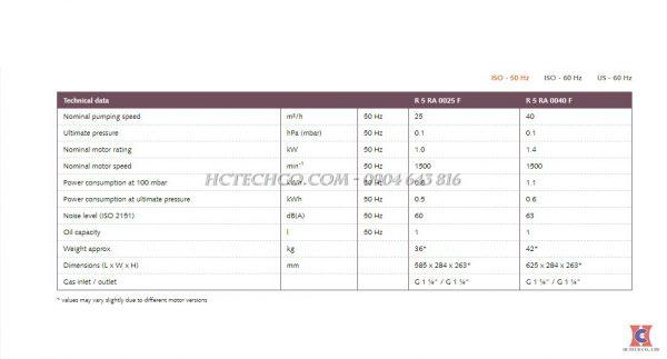 bom-chan-khong-vong-dau-buschr5-0040F(4)