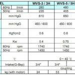WVS-3-5-6-H-tskt-768×424