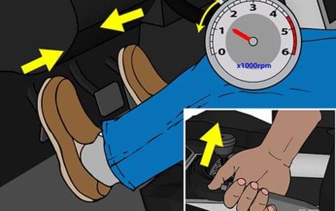 Sử dụng bơm chân không trong hệ thống phanh hãm ô tô