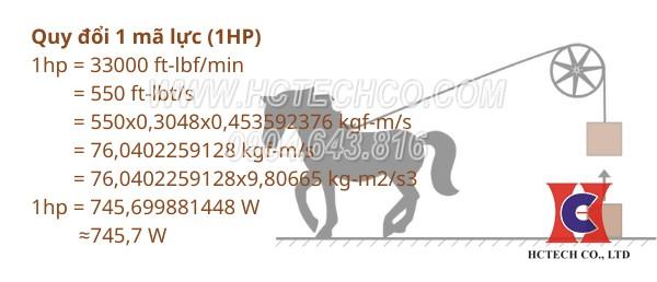 Bảng quy đổi đơn vị mã lực bằng bao nhiêu W, kW