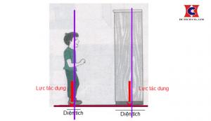 Hình ảnh mô tả khái niệm áp suất